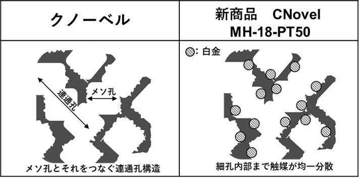 https://www.toyotanso.co.jp/News/img.1.cn.comparison202103.jpg