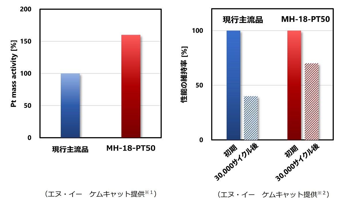 https://www.toyotanso.co.jp/News/img.4.cn.data.202103.l.jpg